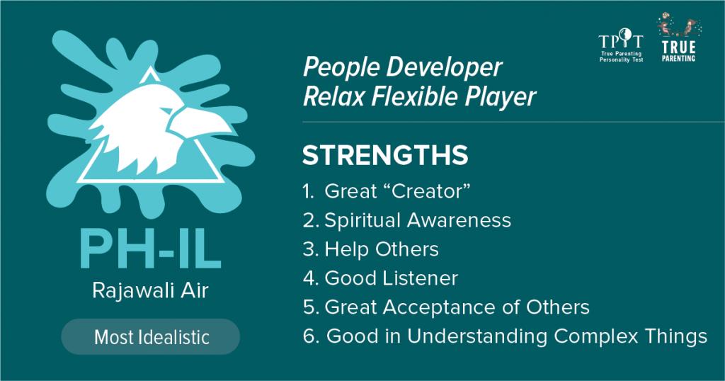 Rajawali Air (PH-IL) - Most Idealistic